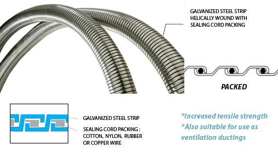 Flexible metallic conduits with packing